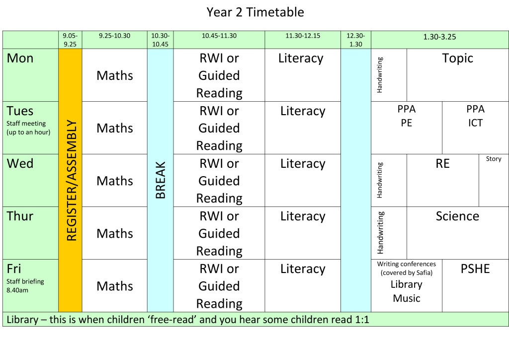year-2-timetable-2016-2017